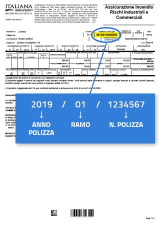 attestato di rischio italiana assicurazioni